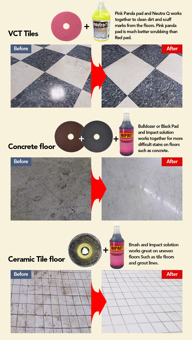VCT Tiles, Concrete floor, Ceramic Tile floor, ink Panda pad and Neutra Q, Bulldozer or Black Pad, Brush and Impact solution.